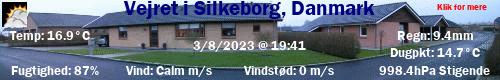 Vejret i Silkeborg, Danmark